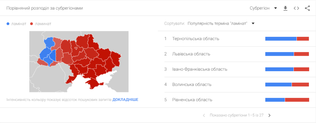 Google Тренды - Арт_Бро